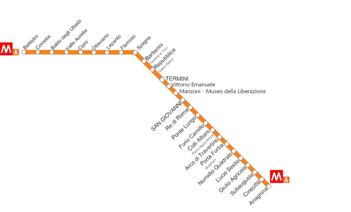 Rome metro line A
