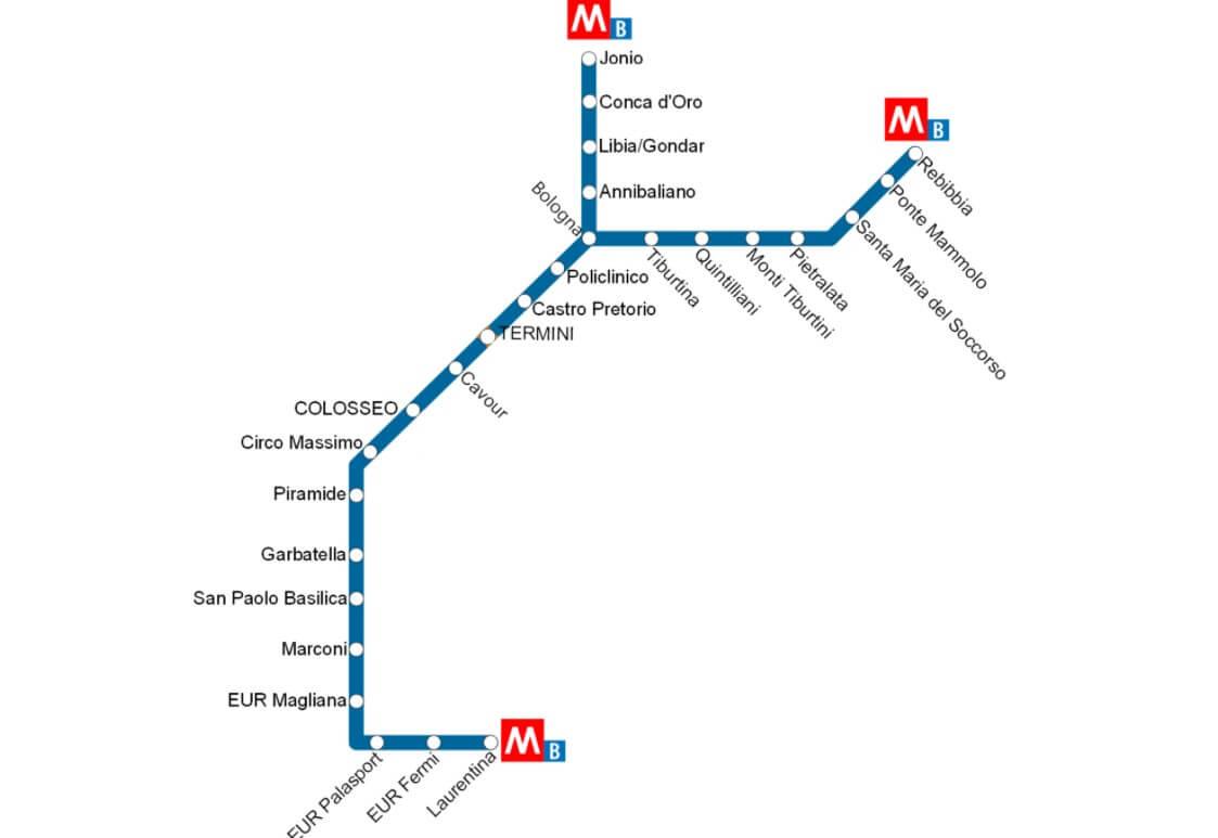 Rome metro line B