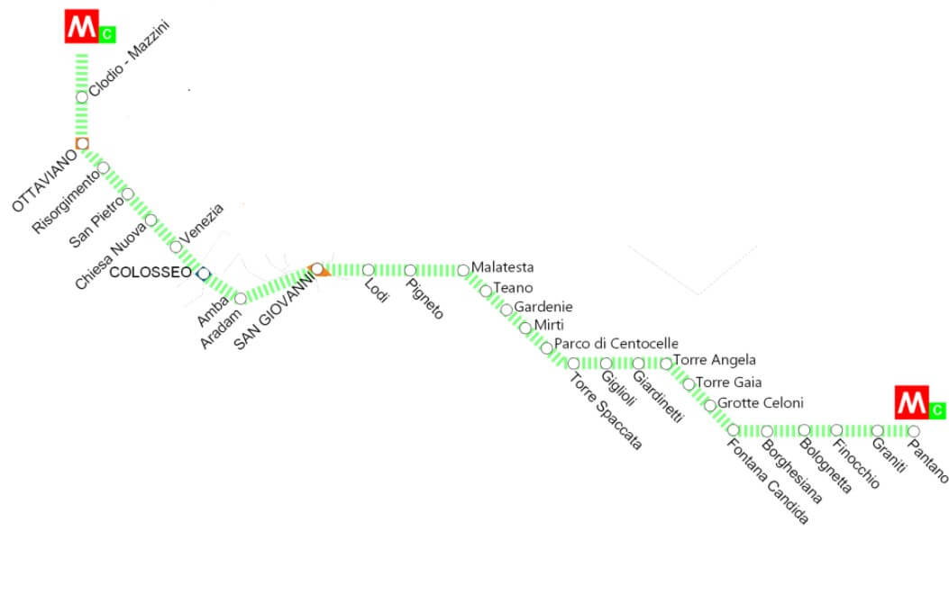 Rome metro line C